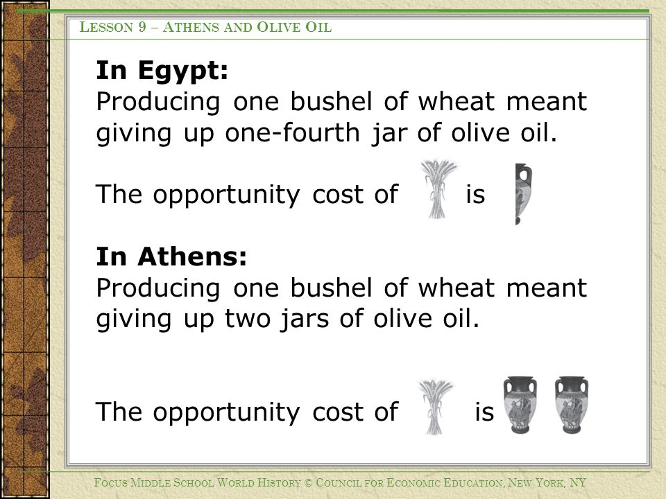 In Egypt: Producing one bushel of wheat meant giving up one-fourth jar of olive oil.