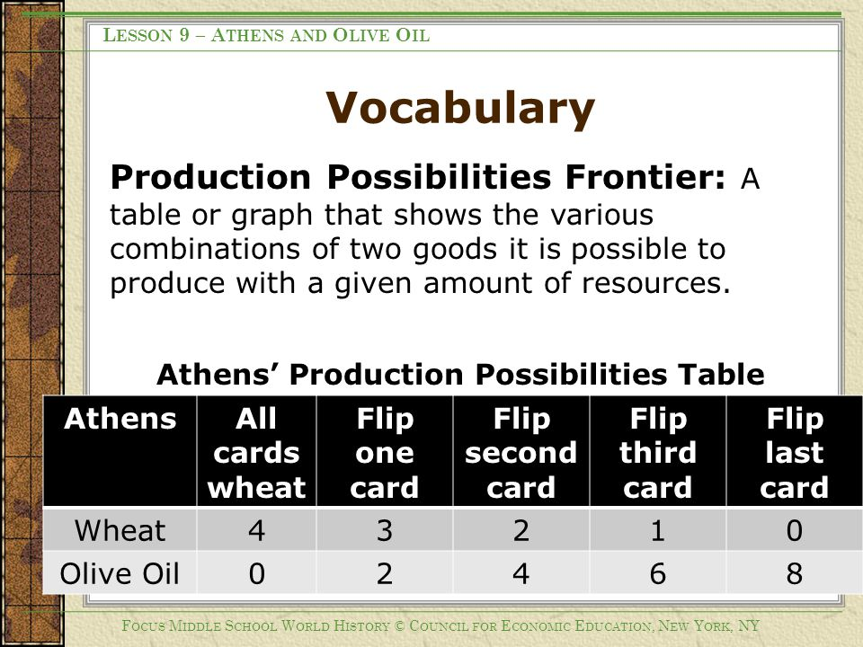 Vocabulary Production Possibilities Frontier: A table or graph that shows the various combinations of two goods it is possible to produce with a given amount of resources.