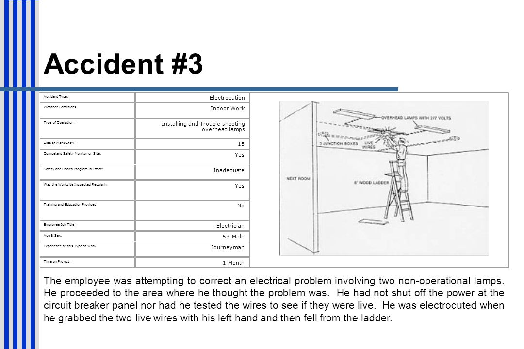 Accident #3 Accident Type: Electrocution Weather Conditions: Indoor Work Type of Operation: Installing and Trouble-shooting overhead lamps Size of Wor