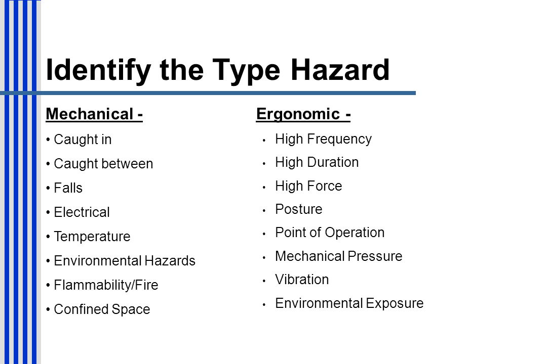 Identify the Type Hazard Mechanical - Caught in Caught between Falls Electrical Temperature Environmental Hazards Flammability/Fire Confined Space Erg