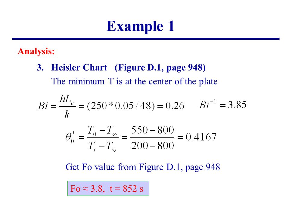 Example 1 Analysis: 3.Heisler Chart (Figure D.1, page 948) The minimum T is at the center of the plate Get Fo value from Figure D.1, page 948 Fo 3.8,