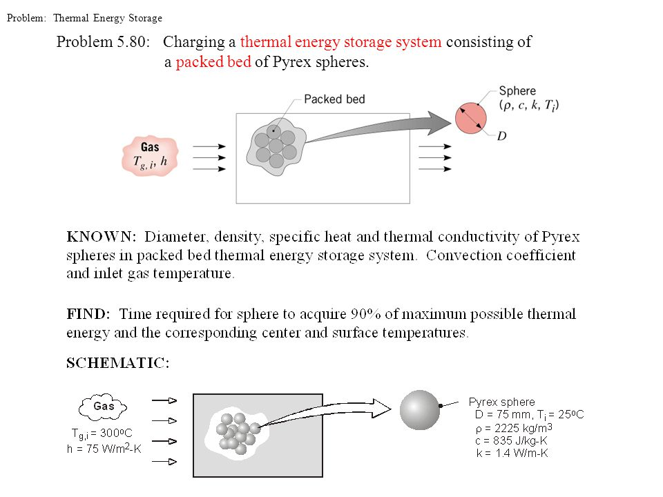 Problem: Thermal Energy Storage Problem 5.80: Charging a thermal energy storage system consisting of a packed bed of Pyrex spheres.