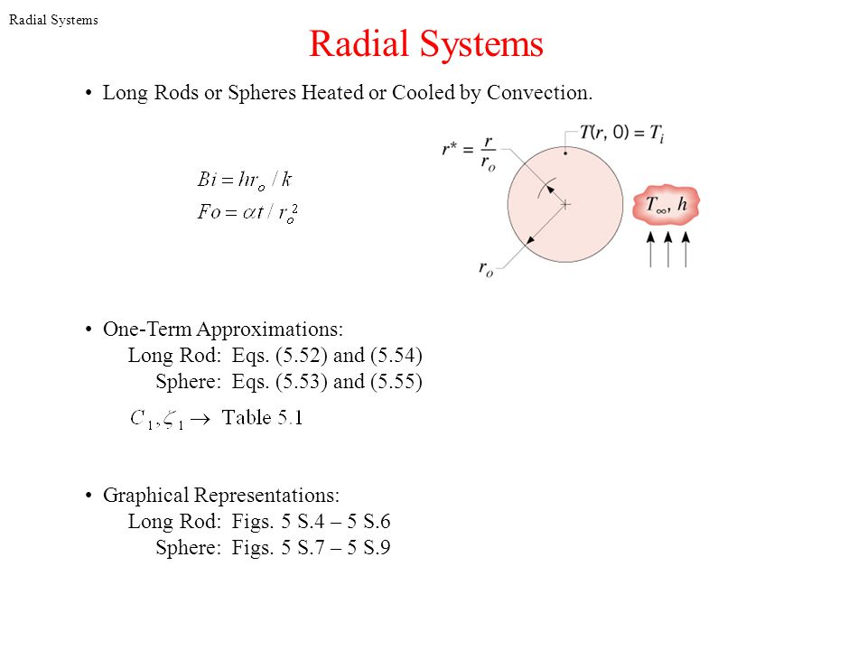 Radial Systems Long Rods or Spheres Heated or Cooled by Convection. One-Term Approximations: Long Rod: Eqs. (5.52) and (5.54) Sphere: Eqs. (5.53) and