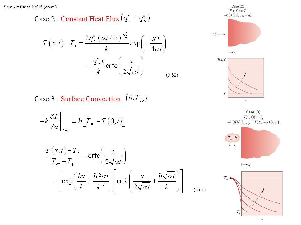 Semi-Infinite Solid (cont.) (5.62) Case 2:Constant Heat Flux (5.63) Case 3: Surface Convection