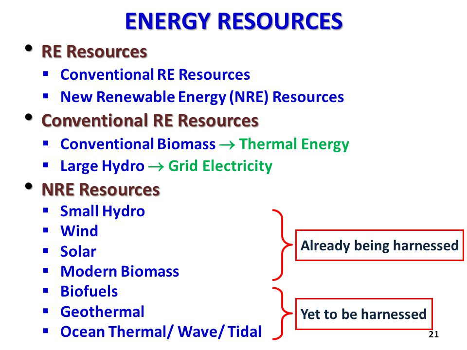 ENERGY RESOURCES RE Resources RE Resources Conventional RE Resources New Renewable Energy (NRE) Resources Conventional RE Resources Conventional RE Re