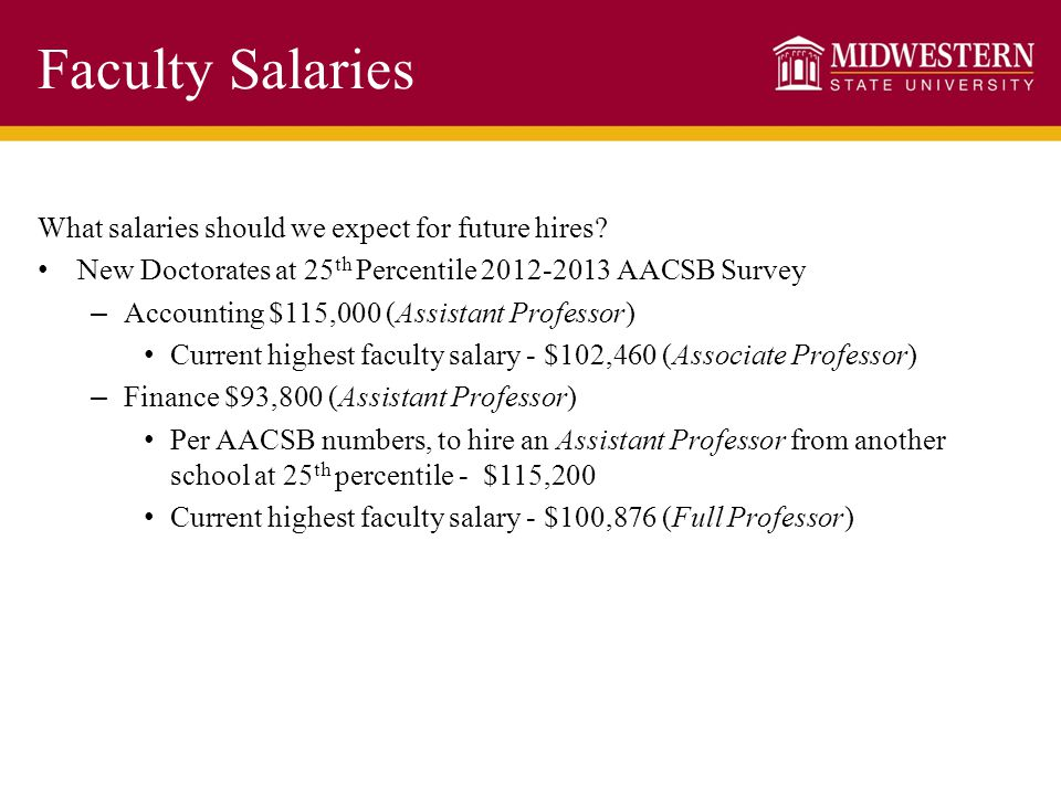 Faculty Salaries What salaries should we expect for future hires? New Doctorates at 25 th Percentile 2012-2013 AACSB Survey – Accounting $115,000 (Ass