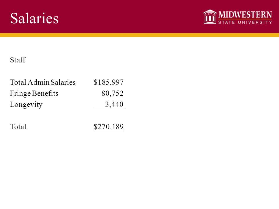 Salaries Staff Total Admin Salaries$185,997 Fringe Benefits 80,752 Longevity 3,440 Total$270,189