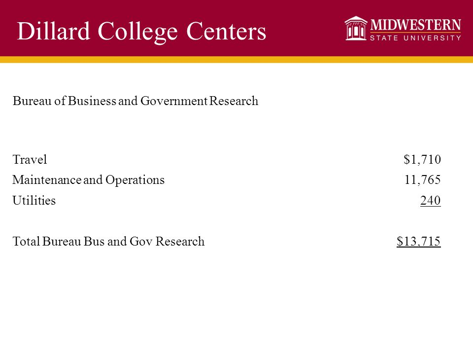 Dillard College Centers Bureau of Business and Government Research Travel$1,710 Maintenance and Operations11,765 Utilities240 Total Bureau Bus and Gov Research$13,715