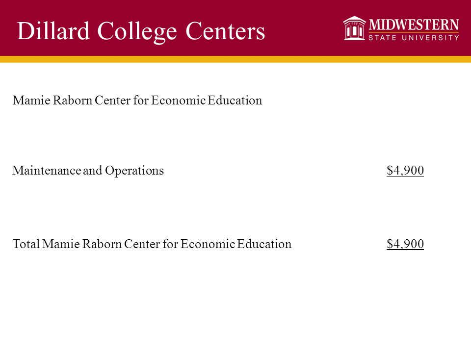 Dillard College Centers Mamie Raborn Center for Economic Education Maintenance and Operations$4,900 Total Mamie Raborn Center for Economic Education$4