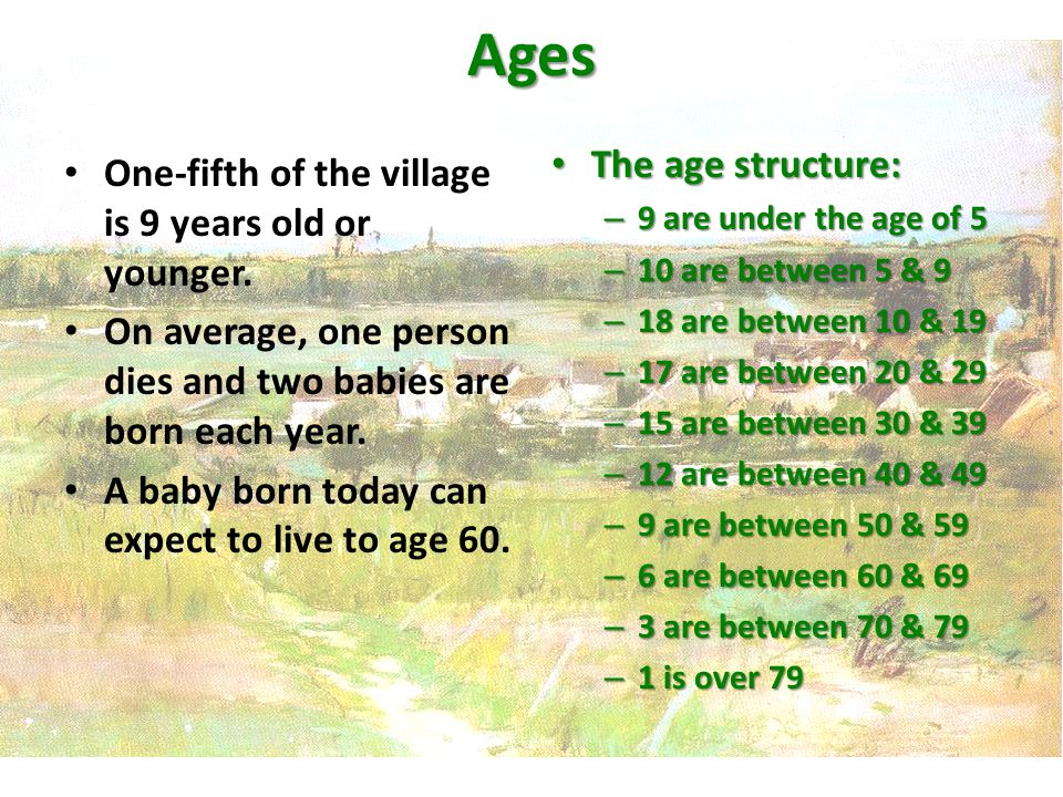Ages One-fifth of the village is 9 years old or younger.