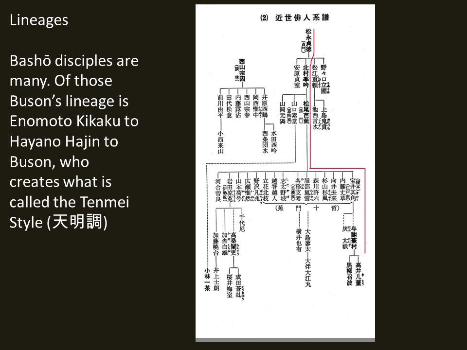Lineages Bashō disciples are many.