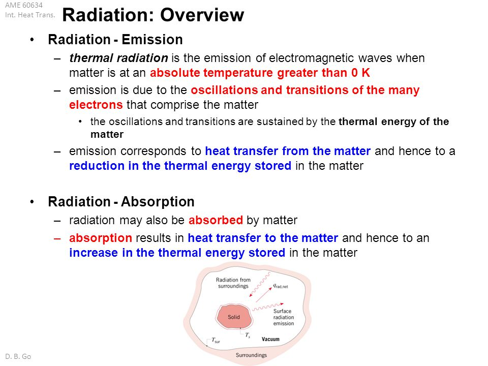 AME 60634 Int. Heat Trans. D. B. Go Radiation: Overview Radiation - Emission –thermal radiation is the emission of electromagnetic waves when matter i