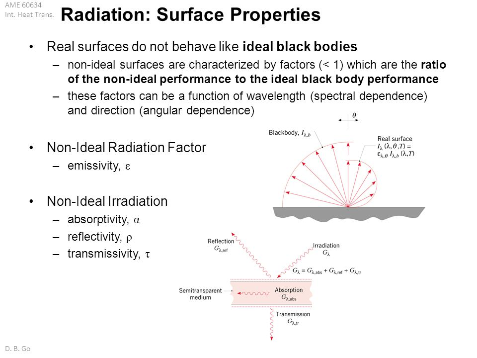 AME 60634 Int. Heat Trans. D. B. Go Radiation: Surface Properties Real surfaces do not behave like ideal black bodies –non-ideal surfaces are characte