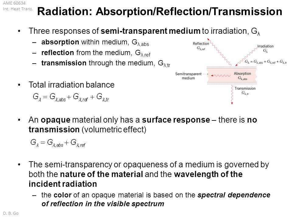 AME 60634 Int. Heat Trans. D. B. Go Radiation: Absorption/Reflection/Transmission Three responses of semi-transparent medium to irradiation, G λ –abso