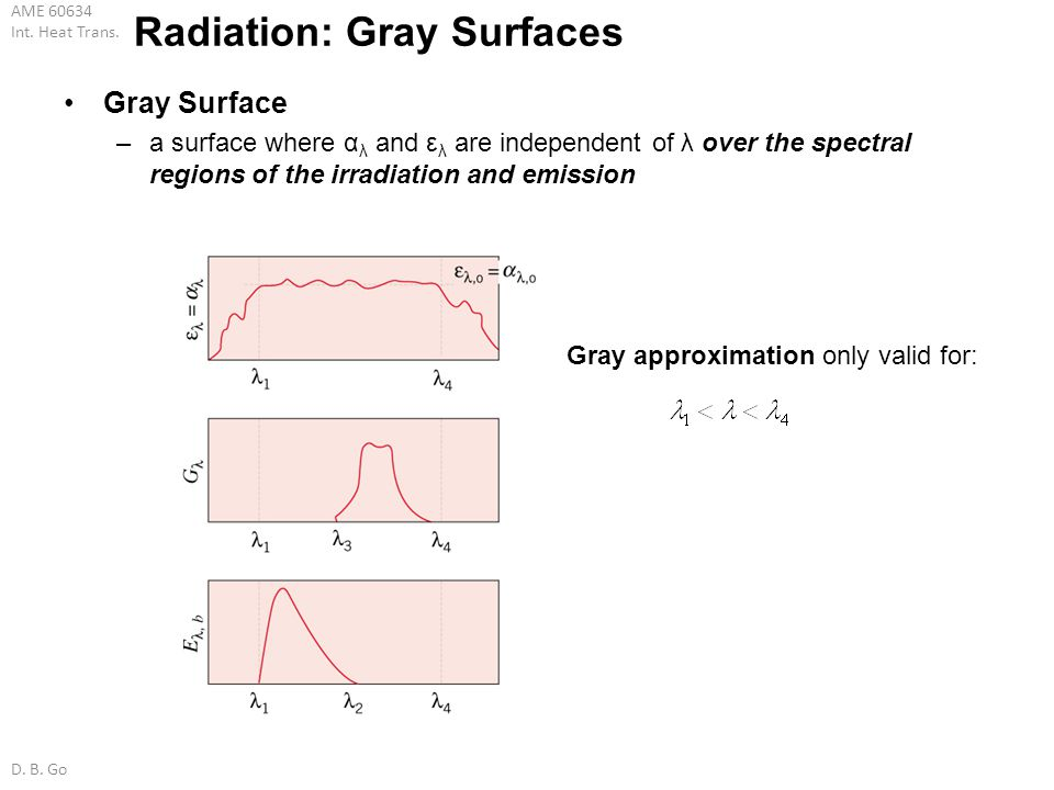 AME 60634 Int. Heat Trans. D. B. Go Radiation: Gray Surfaces Gray Surface –a surface where α λ and ε λ are independent of λ over the spectral regions