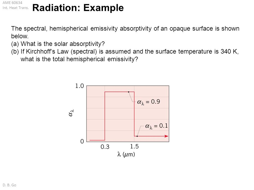 AME 60634 Int. Heat Trans. D. B. Go Radiation: Example The spectral, hemispherical emissivity absorptivity of an opaque surface is shown below. (a)Wha