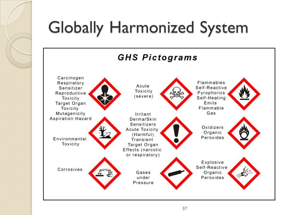 37 Globally Harmonized System