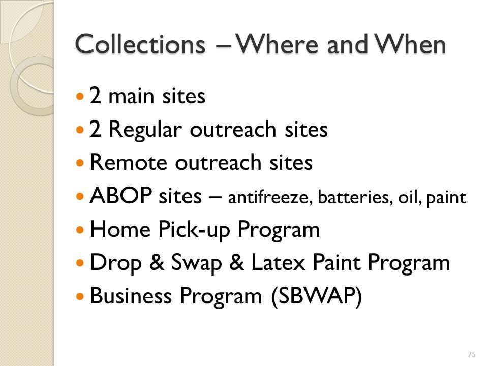 Collections – Where and When 2 main sites 2 Regular outreach sites Remote outreach sites ABOP sites – antifreeze, batteries, oil, paint Home Pick-up Program Drop & Swap & Latex Paint Program Business Program (SBWAP) 75