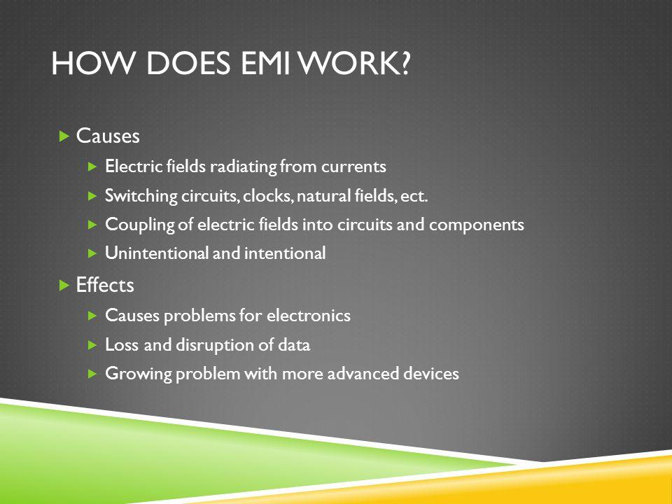 EXAMPLES OF EMI