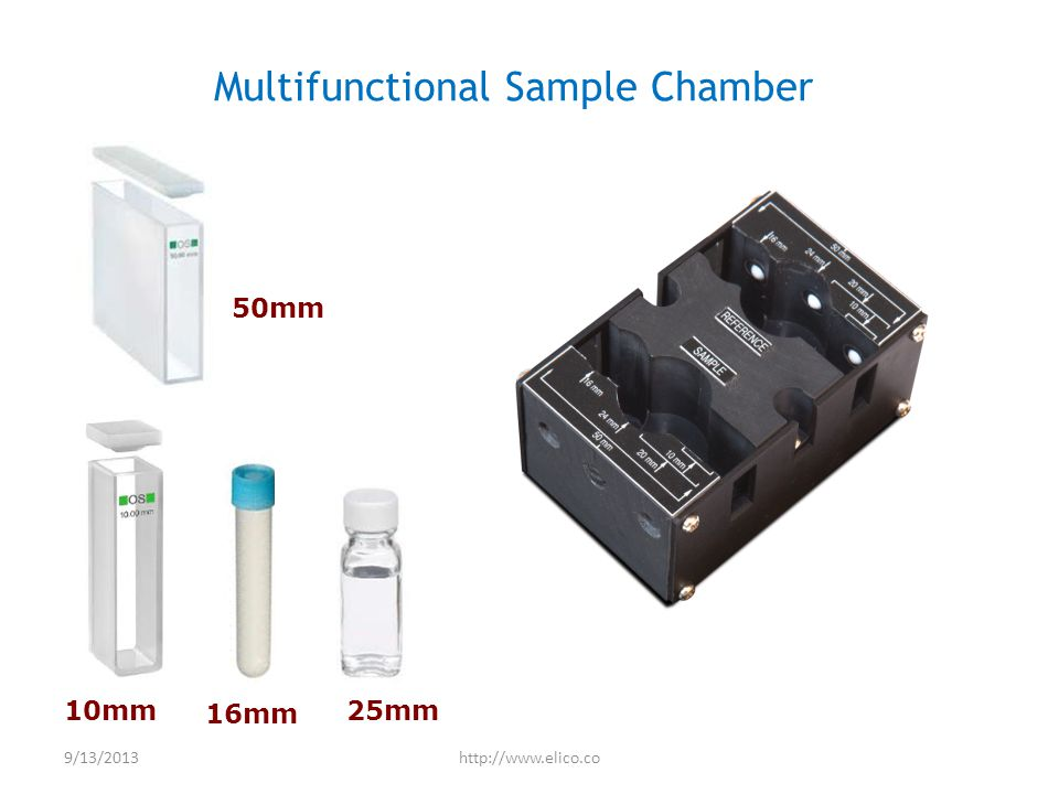 10mm 16mm 25mm Multifunctional Sample Chamber 50mm 9/13/2013http://www.elico.co