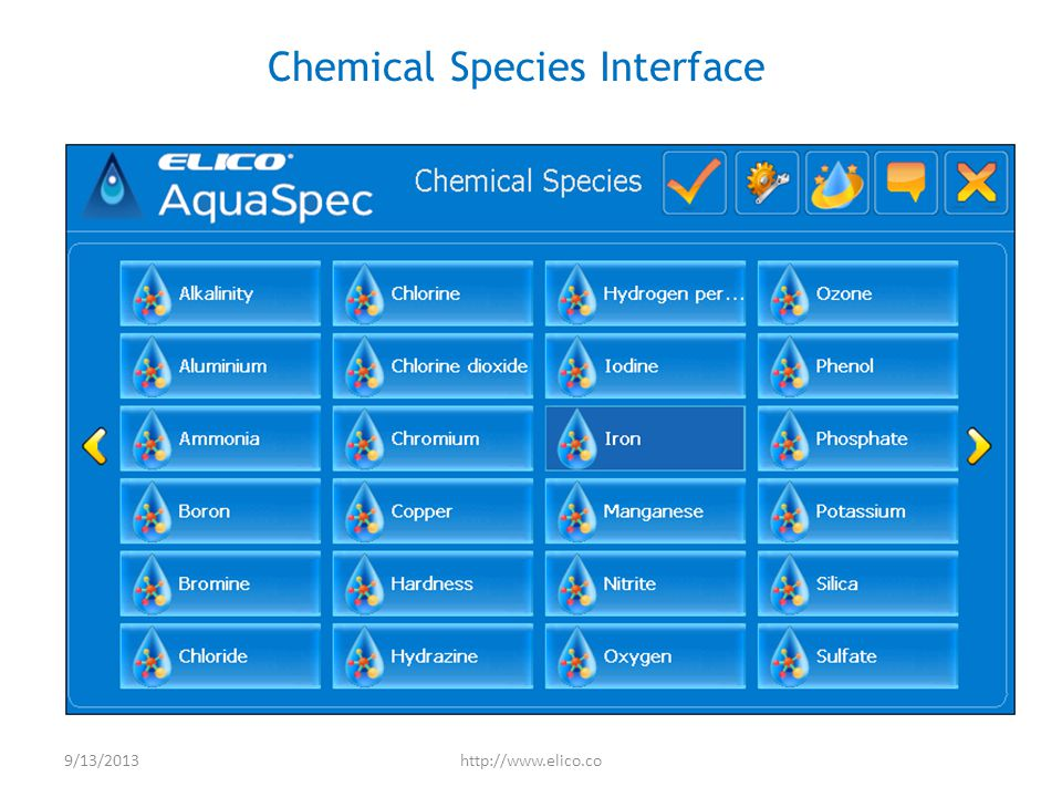 Chemical Species Interface 9/13/2013http://www.elico.co