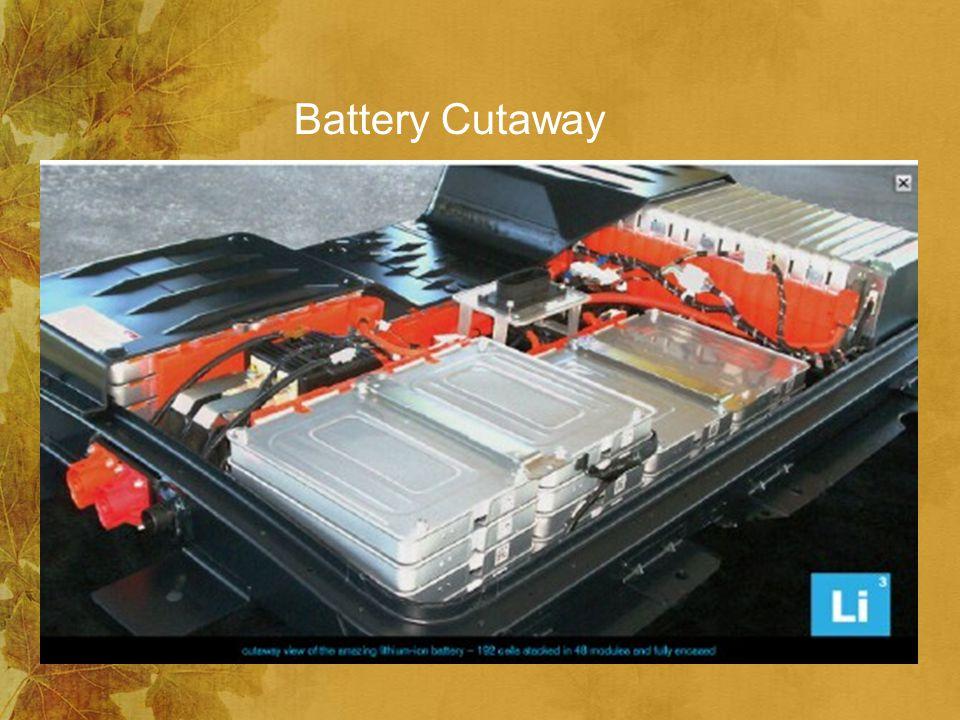 Battery Cutaway