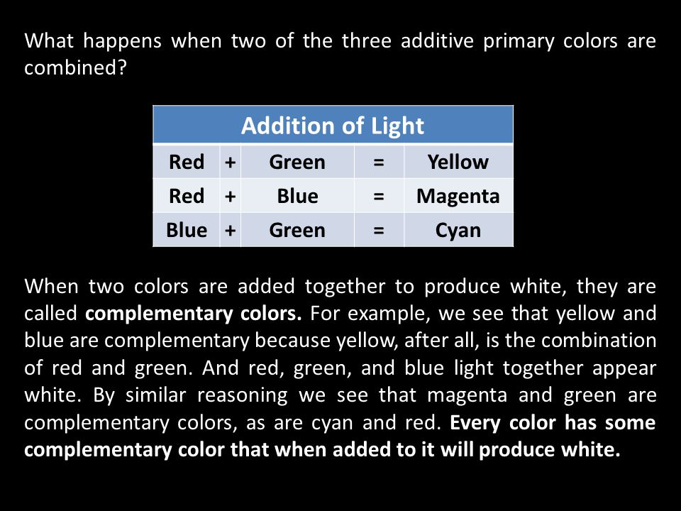 What happens when two of the three additive primary colors are combined? When two colors are added together to produce white, they are called compleme