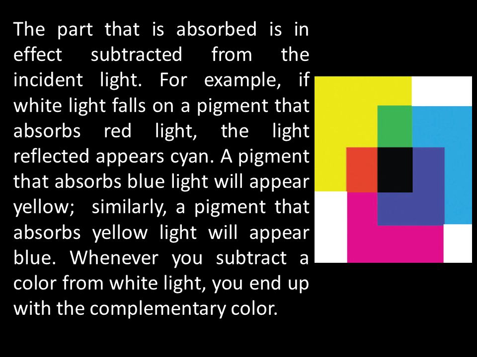 The part that is absorbed is in effect subtracted from the incident light. For example, if white light falls on a pigment that absorbs red light, the