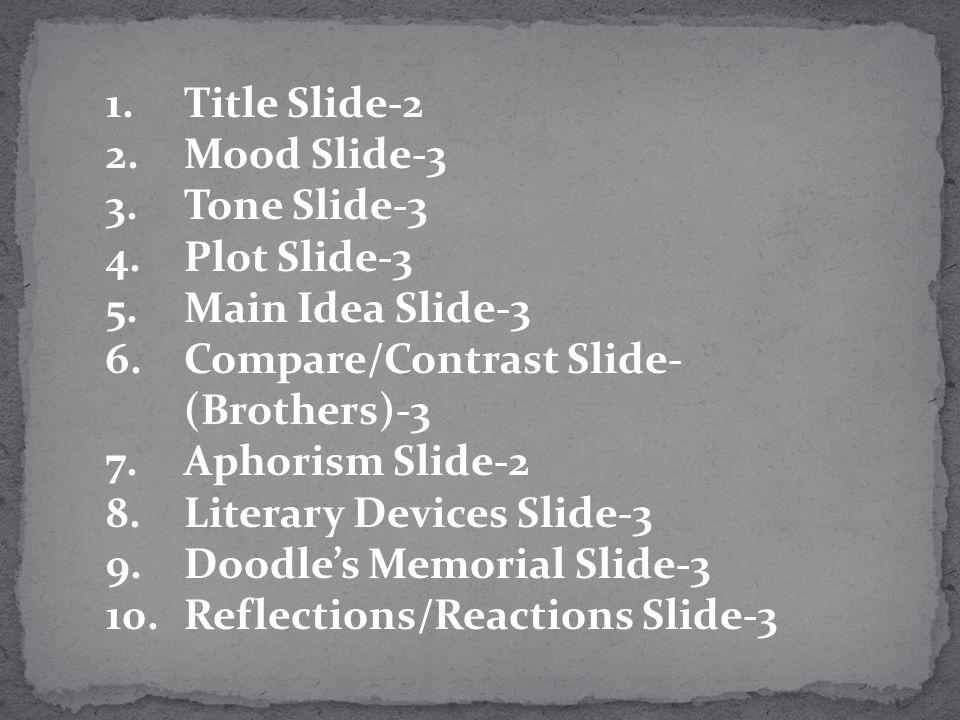 1.Title Slide-2 2.Mood Slide-3 3.Tone Slide-3 4.Plot Slide-3 5.Main Idea Slide-3 6.Compare/Contrast Slide- (Brothers)-3 7.Aphorism Slide-2 8.Literary