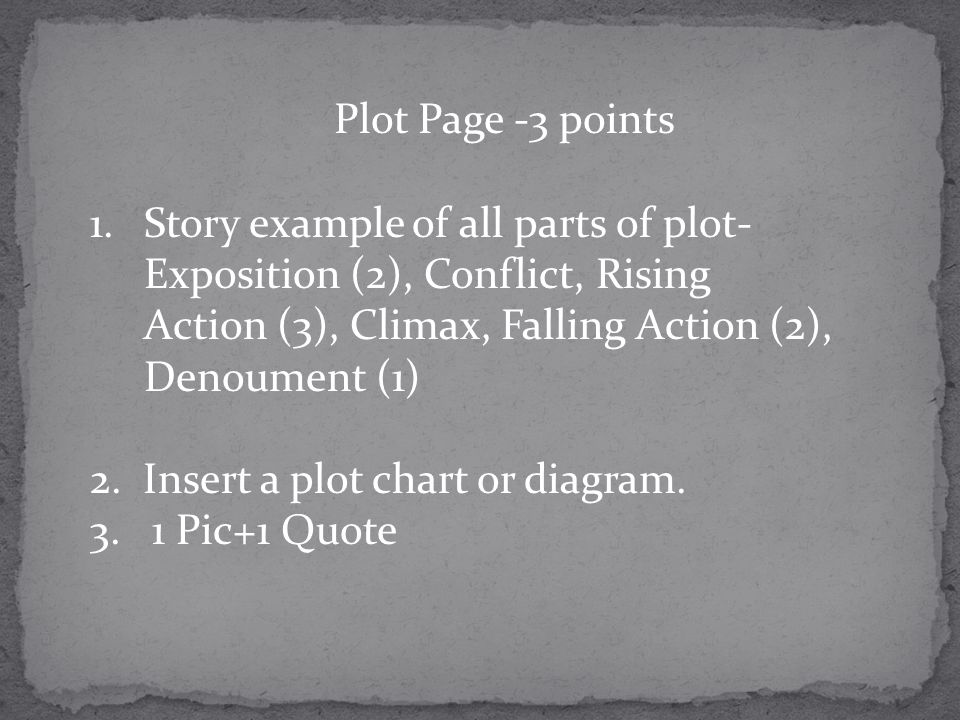 Plot Page -3 points 1.Story example of all parts of plot- Exposition (2), Conflict, Rising Action (3), Climax, Falling Action (2), Denoument (1) 2. In