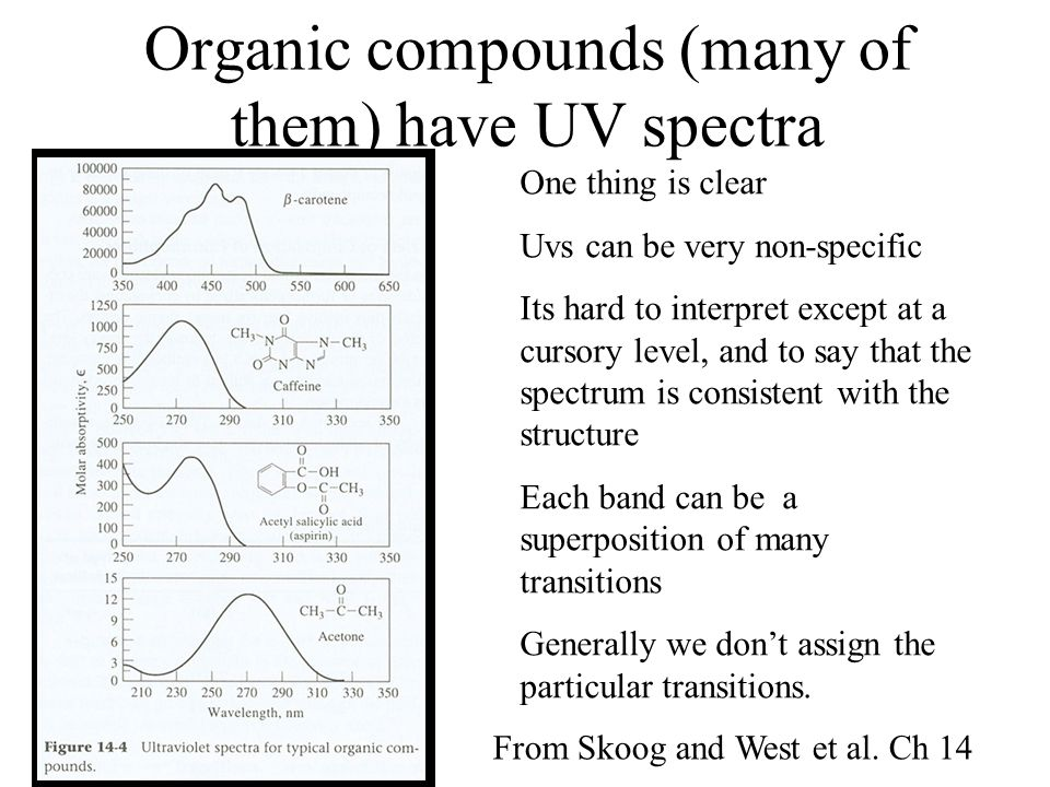 Organic compounds (many of them) have UV spectra From Skoog and West et al. Ch 14 One thing is clear Uvs can be very non-specific Its hard to interpre