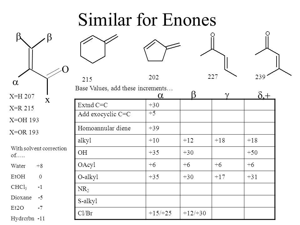 Similar for Enones x X=H 207 X=R 215 X=OH 193 X=OR 193 215 202 227 239 Base Values, add these increments… Extnd C=C+30 Add exocyclic C=C +5 Homoannula