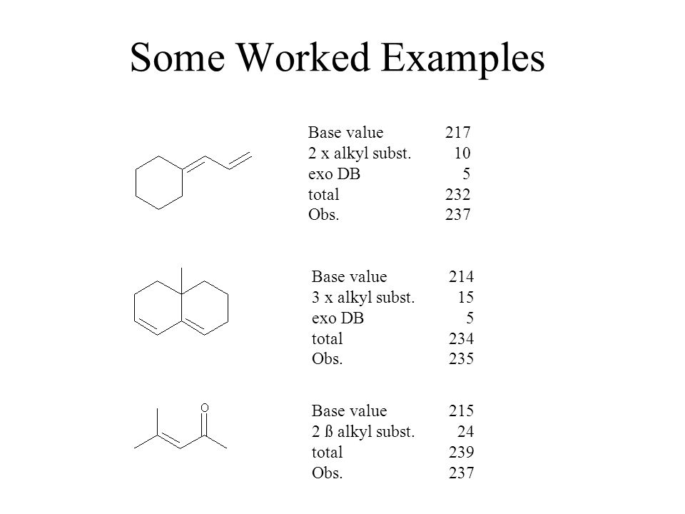 Some Worked Examples Base value217 2 x alkyl subst. 10 exo DB 5 total232 Obs.237 Base value214 3 x alkyl subst. 15 exo DB 5 total234 Obs.235 Base valu