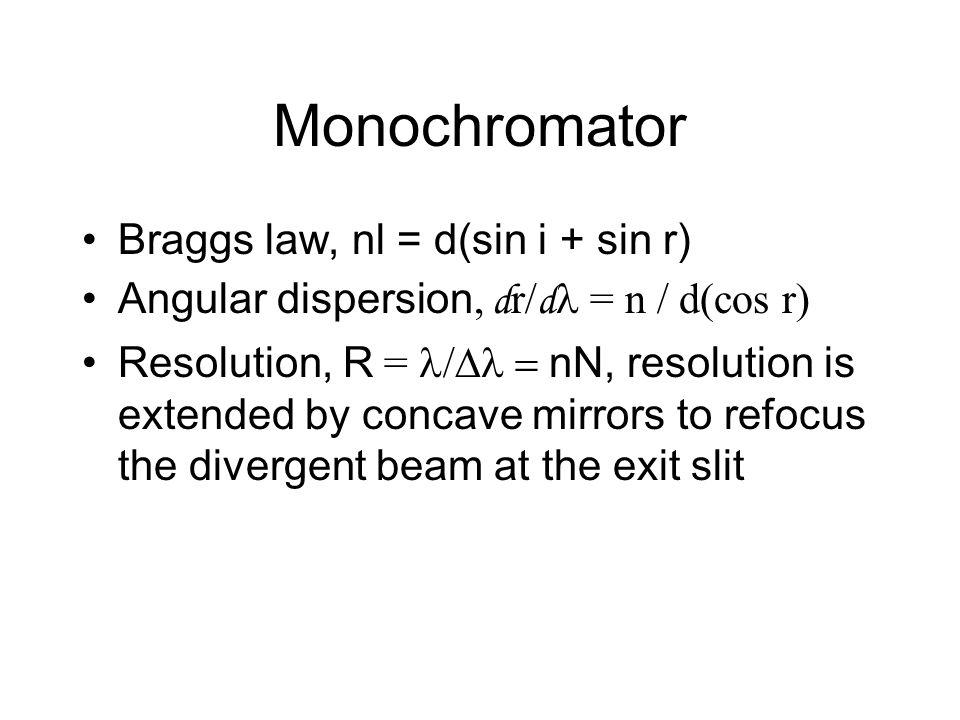 Monochromator Braggs law, nl = d(sin i + sin r) Angular dispersion, d r/ d = n / d(cos r) Resolution, R = / nN, resolution is extended by concave mirr