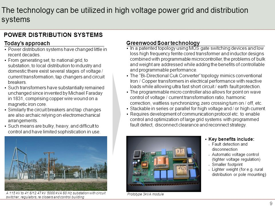The technology can be utilized in high voltage power grid and distribution systems Power distribution systems have changed little in recent decades. F