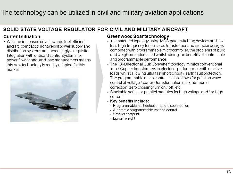 The technology can be utilized in civil and military aviation applications With the increased drive towards fuel efficient aircraft, compact & lightwe