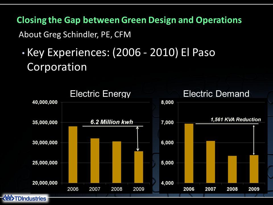 Closing the Gap between Green Design and Operations Key Experiences: (2006 - 2010) El Paso Corporation Key Experiences: (2006 - 2010) El Paso Corporation About Greg Schindler, PE, CFM Natural GasBuilding Recycling