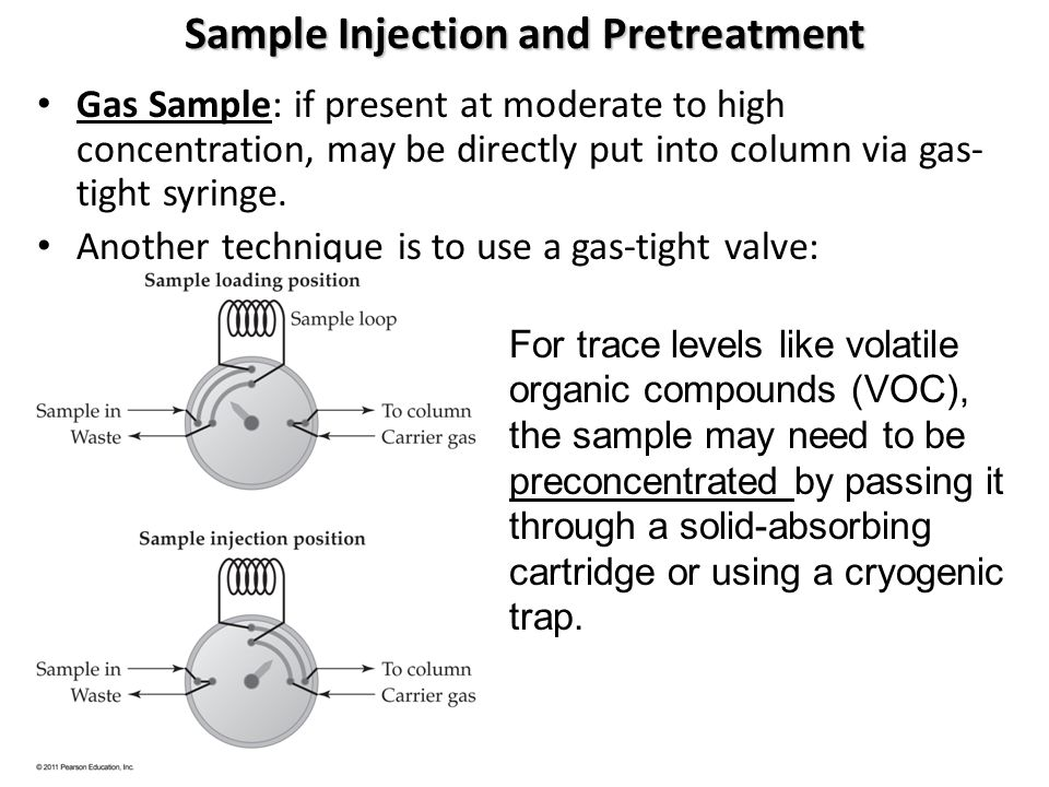 Sample Injection and Pretreatment Gas Sample: if present at moderate to high concentration, may be directly put into column via gas- tight syringe. An