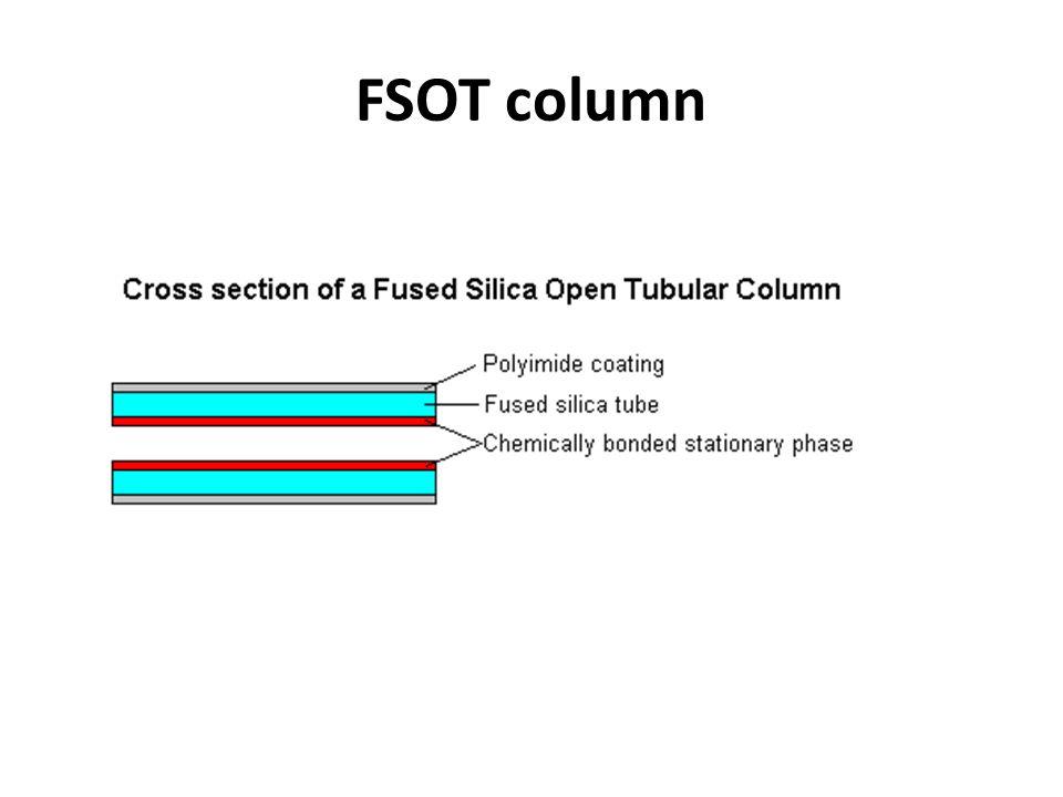 FSOT column