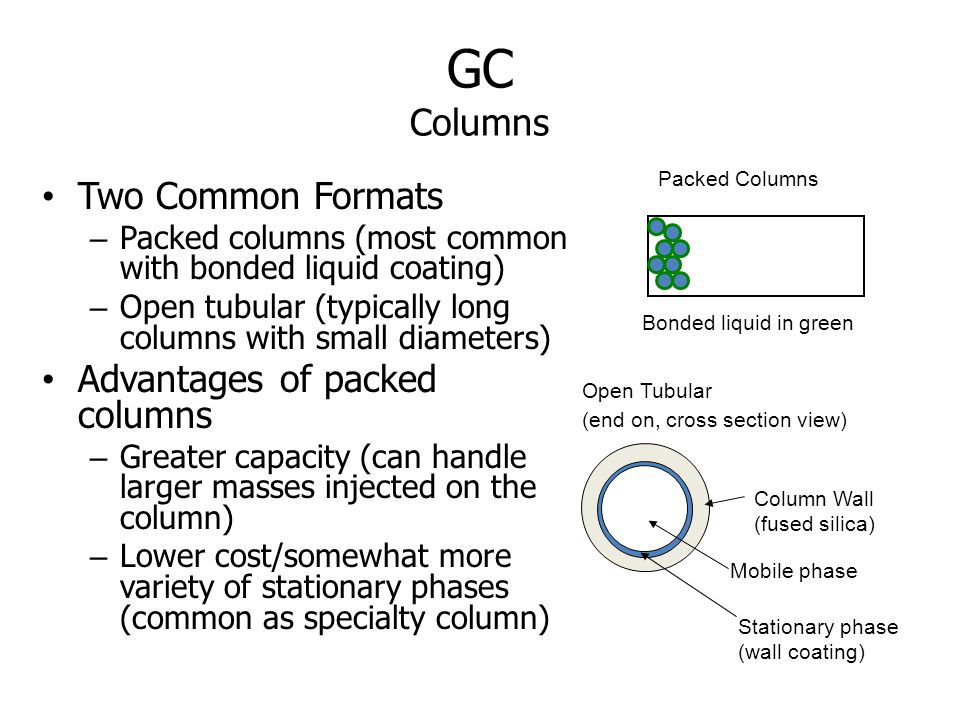 GC Columns Two Common Formats – Packed columns (most common with bonded liquid coating) – Open tubular (typically long columns with small diameters) A