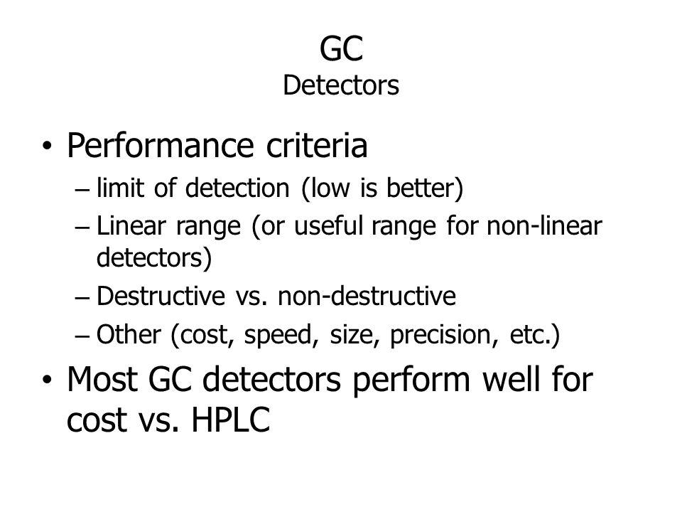 GC Detectors Performance criteria – limit of detection (low is better) – Linear range (or useful range for non-linear detectors) – Destructive vs. non