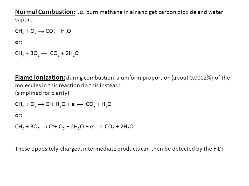Normal Combustion: i.e.burn methane in air and get carbon dioxide and water vapor...