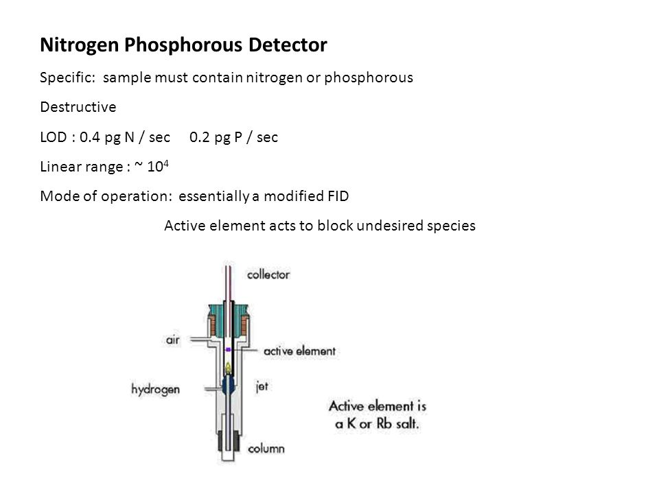 Nitrogen Phosphorous Detector Specific: sample must contain nitrogen or phosphorous Destructive LOD : 0.4 pg N / sec 0.2 pg P / sec Linear range : ~ 10 4 Mode of operation: essentially a modified FID Active element acts to block undesired species