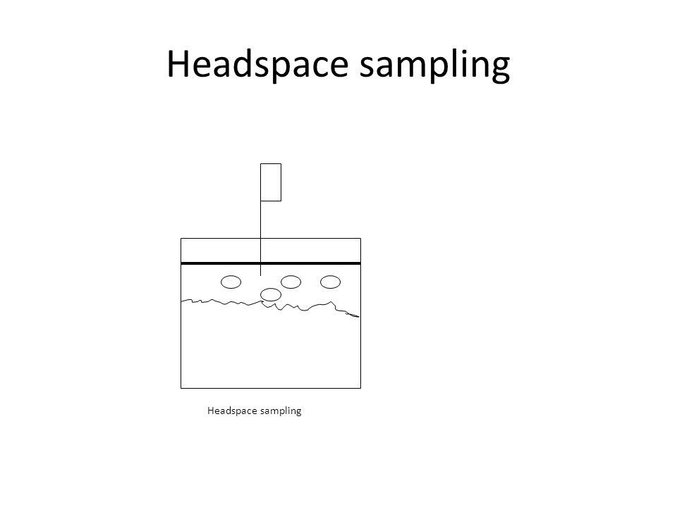 Headspace sampling
