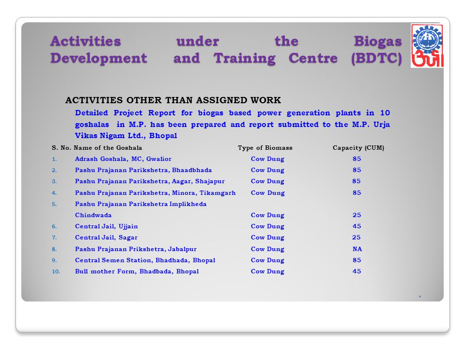 Activities under the Biogas Development and Training Centre (BDTC) Activities under the Biogas Development and Training Centre (BDTC) ACTIVITIES OTHER THAN ASSIGNED WORK Detailed Project Report for biogas based power generation plants in 10 goshalas in M.P.