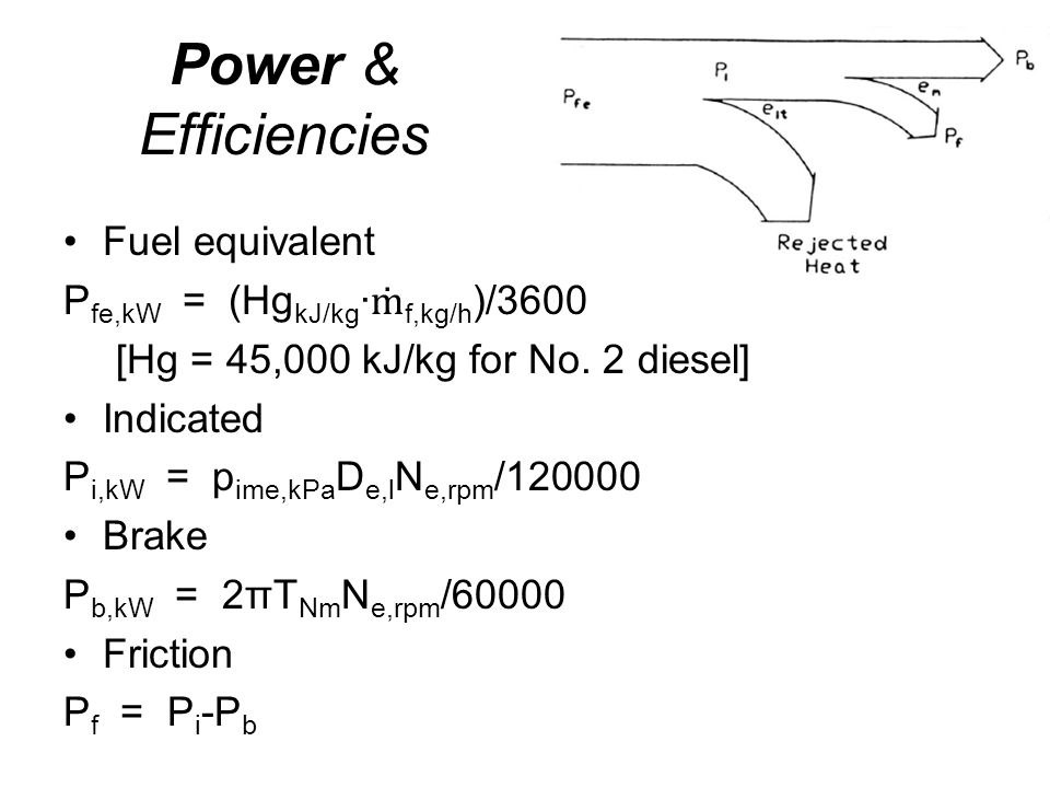 Power & Efficiencies Indicated Thermal E it = P i /P fe Mechanical E m = P b /P i Overall (brake thermal) E bt = P b /P fe = E it *E m Brake Specific Fuel Consumption BSFC= f,kg/h /P b,kW