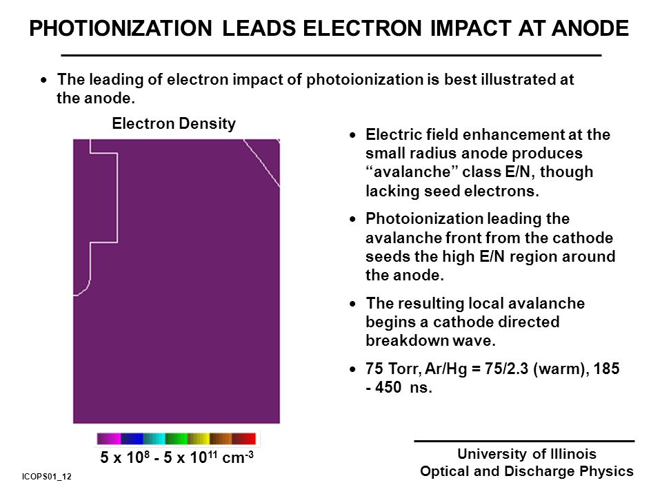 University of Illinois Optical and Discharge Physics PHOTIONIZATION LEADS ELECTRON IMPACT AT ANODE Electric field enhancement at the small radius anode produces avalanche class E/N, though lacking seed electrons.