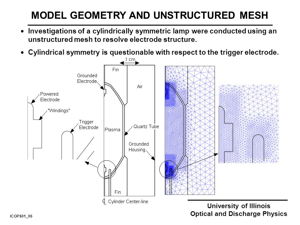 University of Illinois Optical and Discharge Physics MODEL GEOMETRY AND UNSTRUCTURED MESH Investigations of a cylindrically symmetric lamp were conducted using an unstructured mesh to resolve electrode structure.