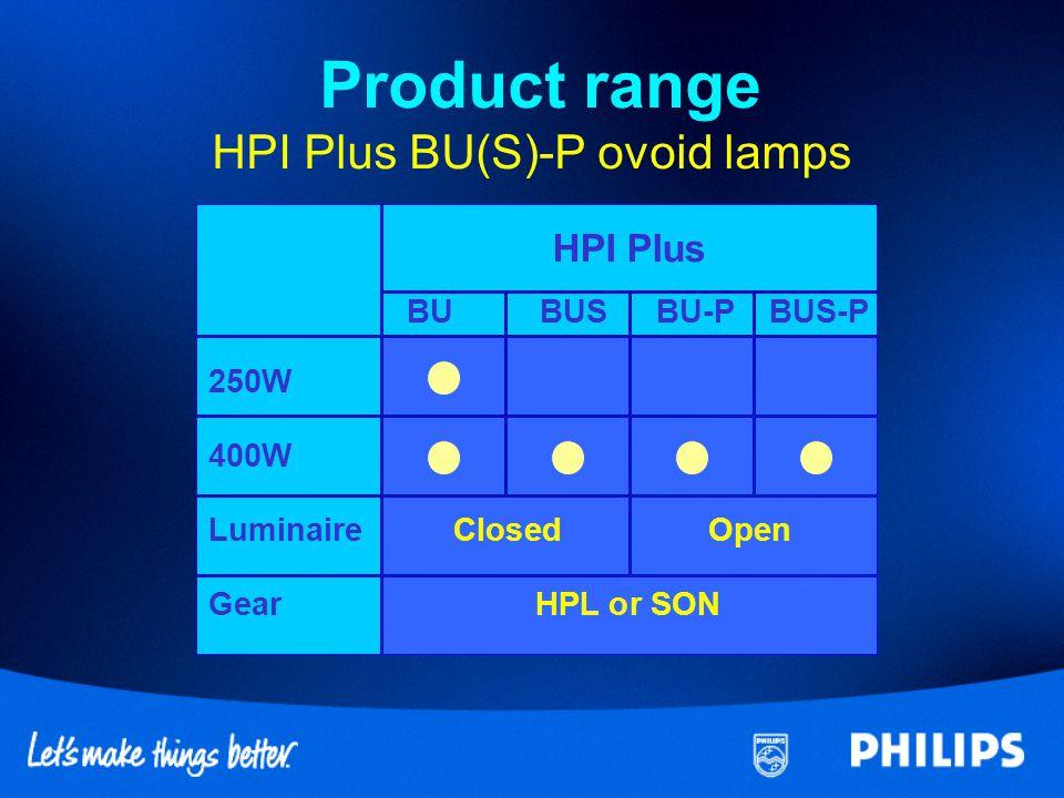 HPI Plus 250 W BU 400 W BU(S)(-P) Gear HPL/HPISON HPL/HPI SON Lamp powerW256302400454 Luminous fluxlm19 00025 50035 00042 500 Luminous efficacylm/W74848894 Correlated colour tempK4300380043003800 Specifications HPI Plus BU(S)(-P) ovoid lamps