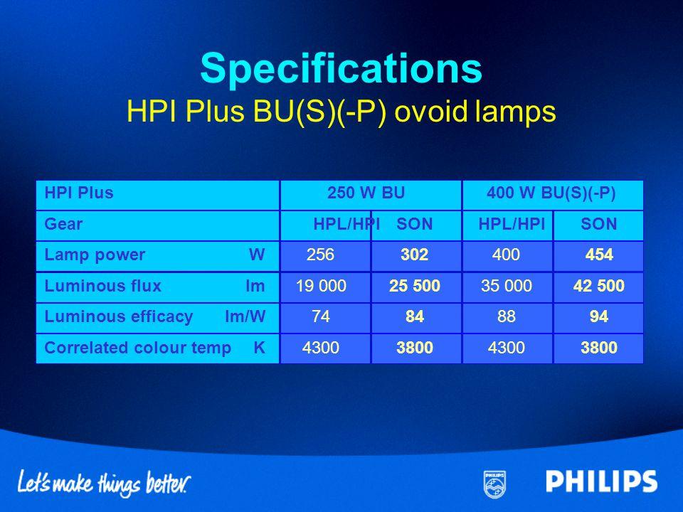 HPI T 250 W 400 W Luminaire Closed Gear HPL or SON Product range HPI(T) Plus T tubular lamps